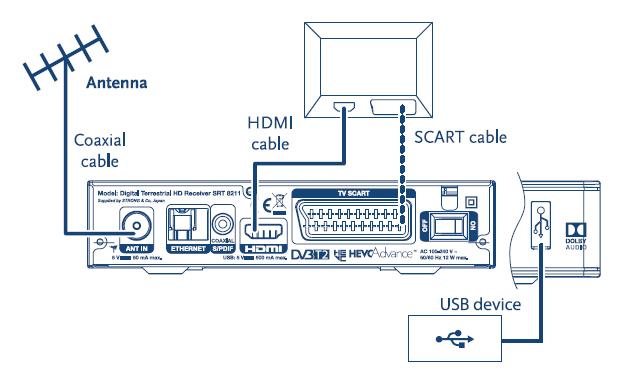 Strong SRT 8211 - DVB-T2