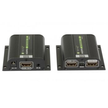 Ενσύρματη Αναμετάδοση HDMI